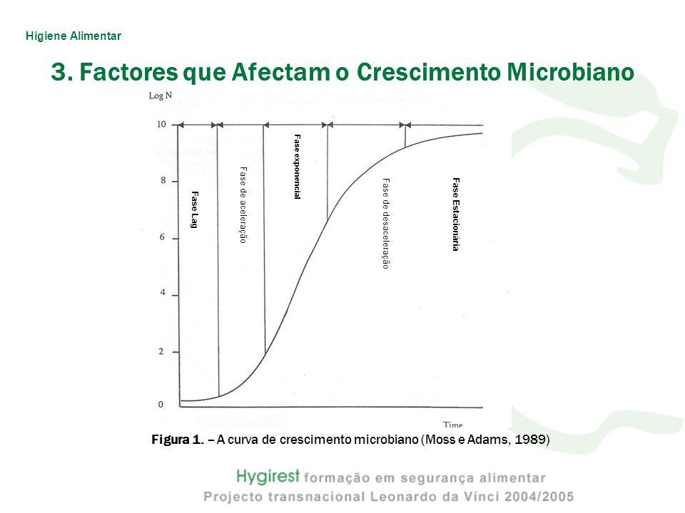 3. Factores que Afectam o Crescimento Microbiano
