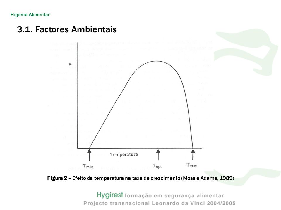 Higiene Alimentar 3.1. Factores Ambientais.