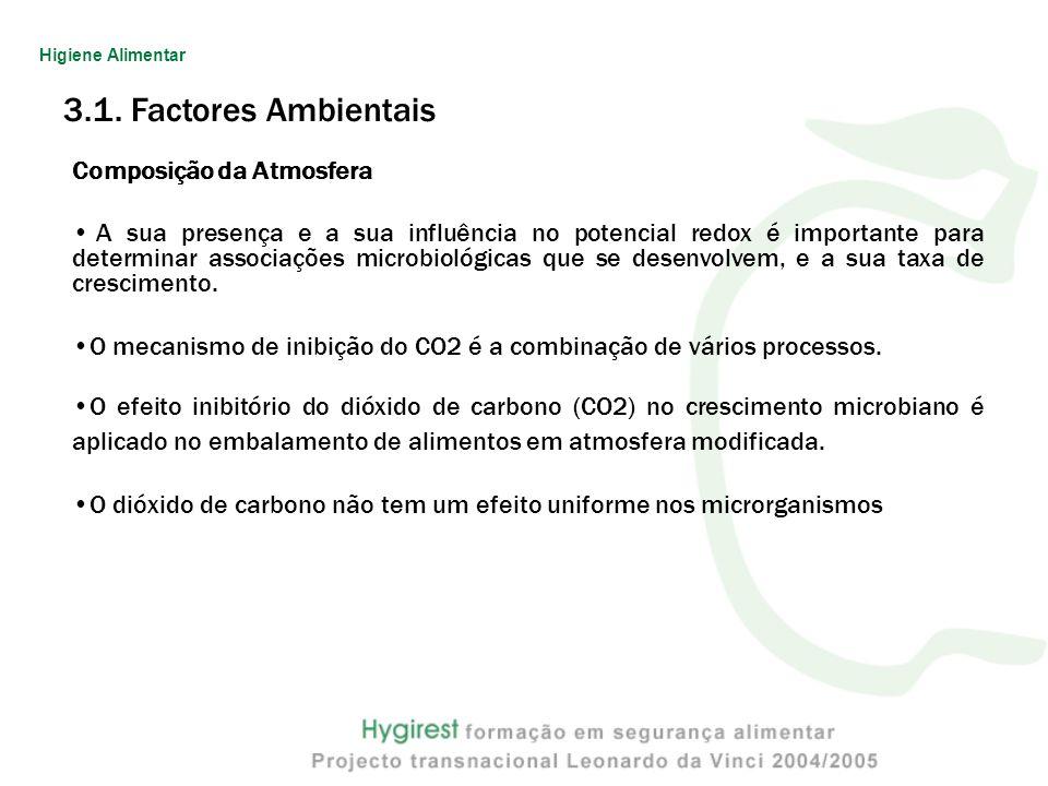 3.1. Factores Ambientais Composição da Atmosfera
