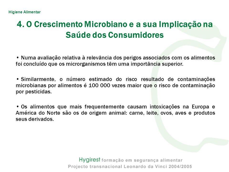 Higiene Alimentar 4. O Crescimento Microbiano e a sua Implicação na Saúde dos Consumidores.