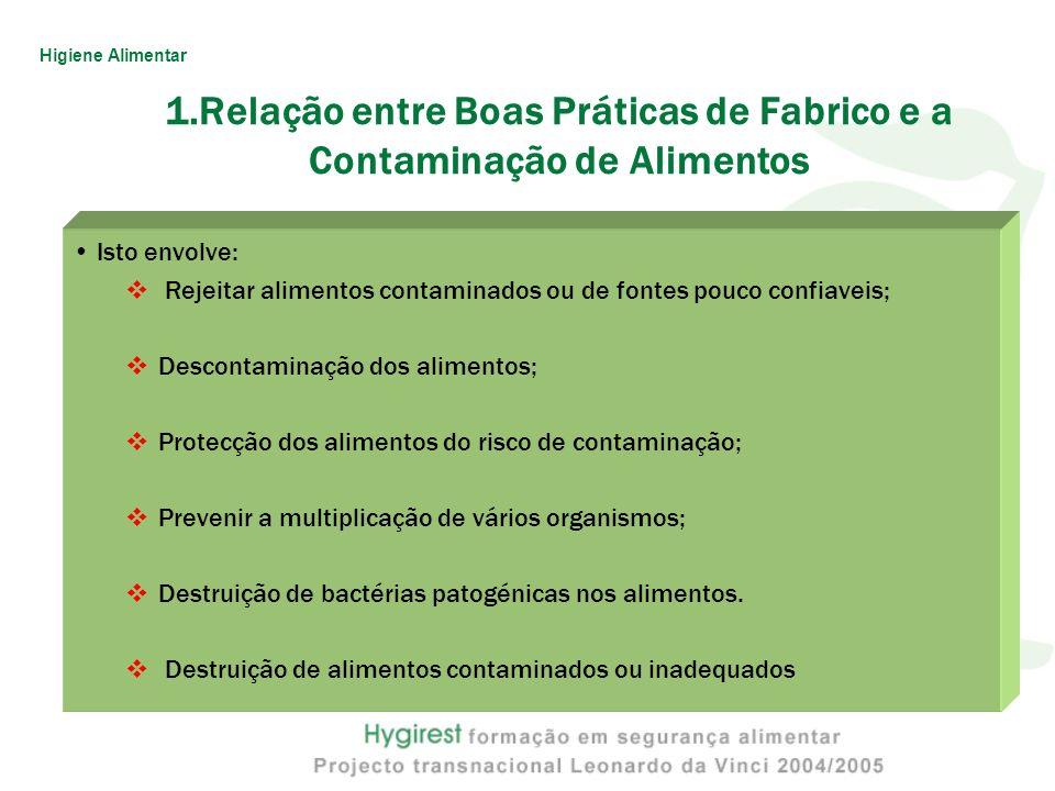 Relação entre Boas Práticas de Fabrico e a Contaminação de Alimentos