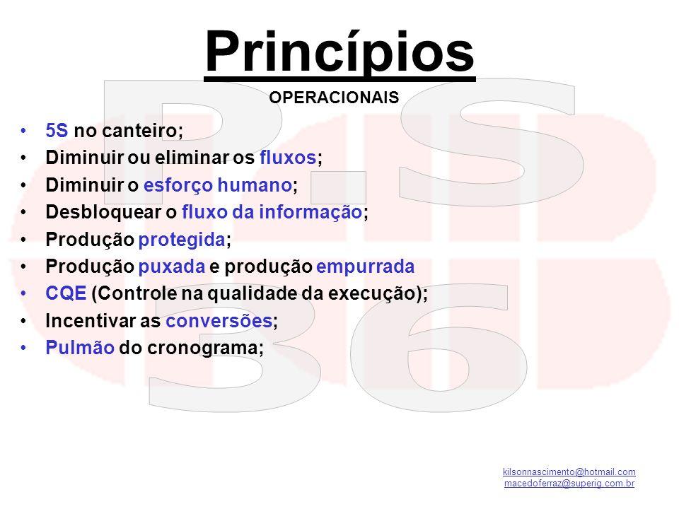 Princípios 5S no canteiro; Diminuir ou eliminar os fluxos;