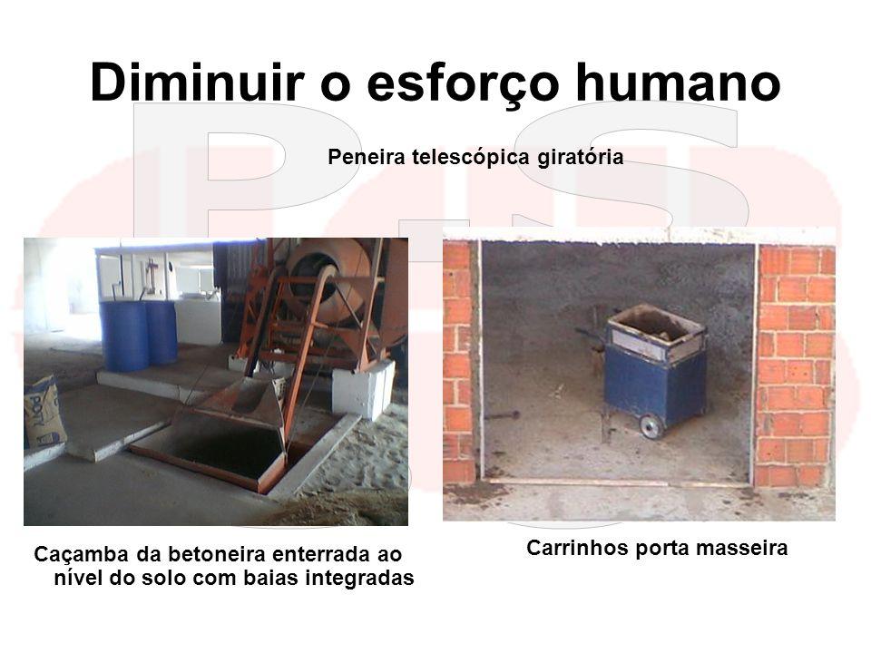 Diminuir o esforço humano