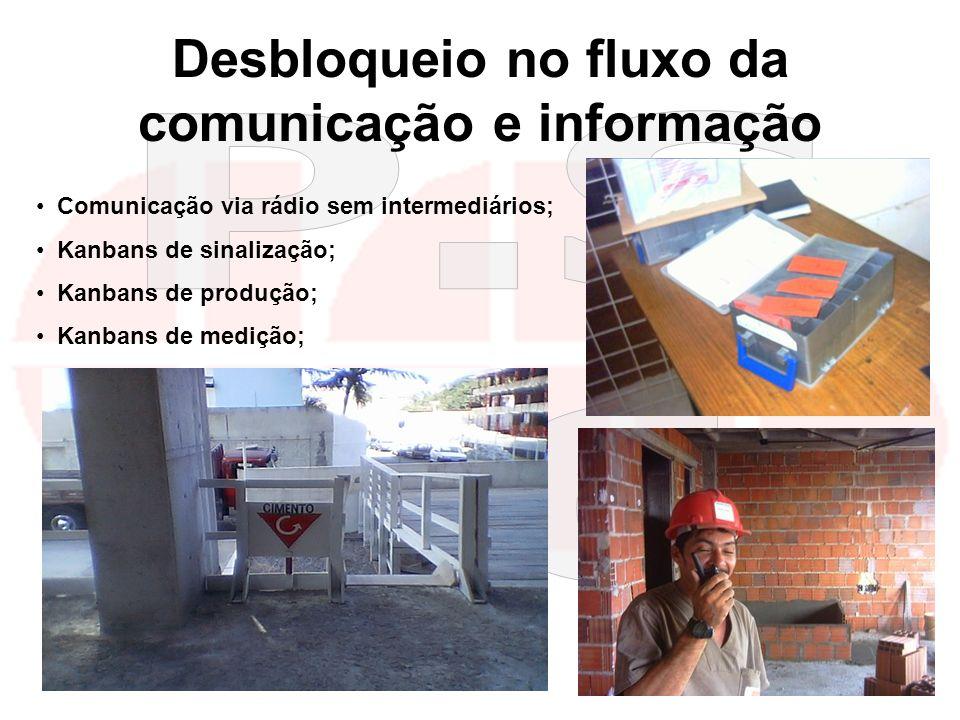 Desbloqueio no fluxo da comunicação e informação
