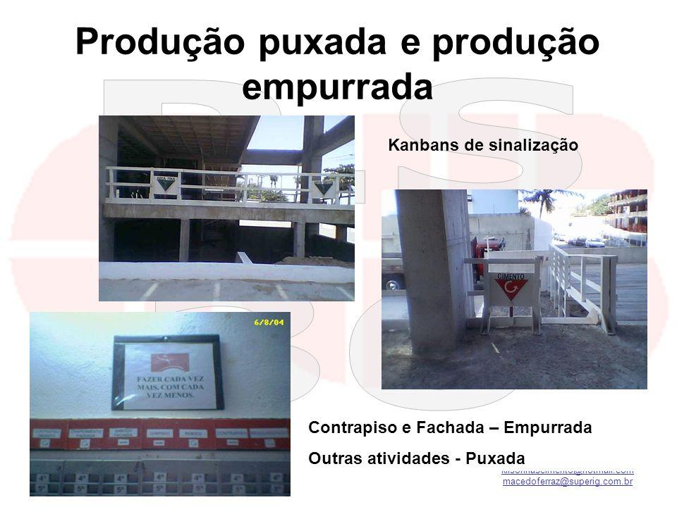 Produção puxada e produção empurrada