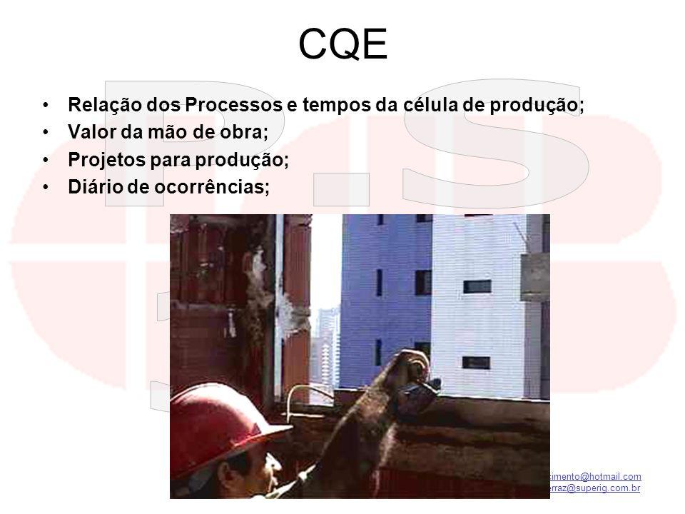 CQE Relação dos Processos e tempos da célula de produção;