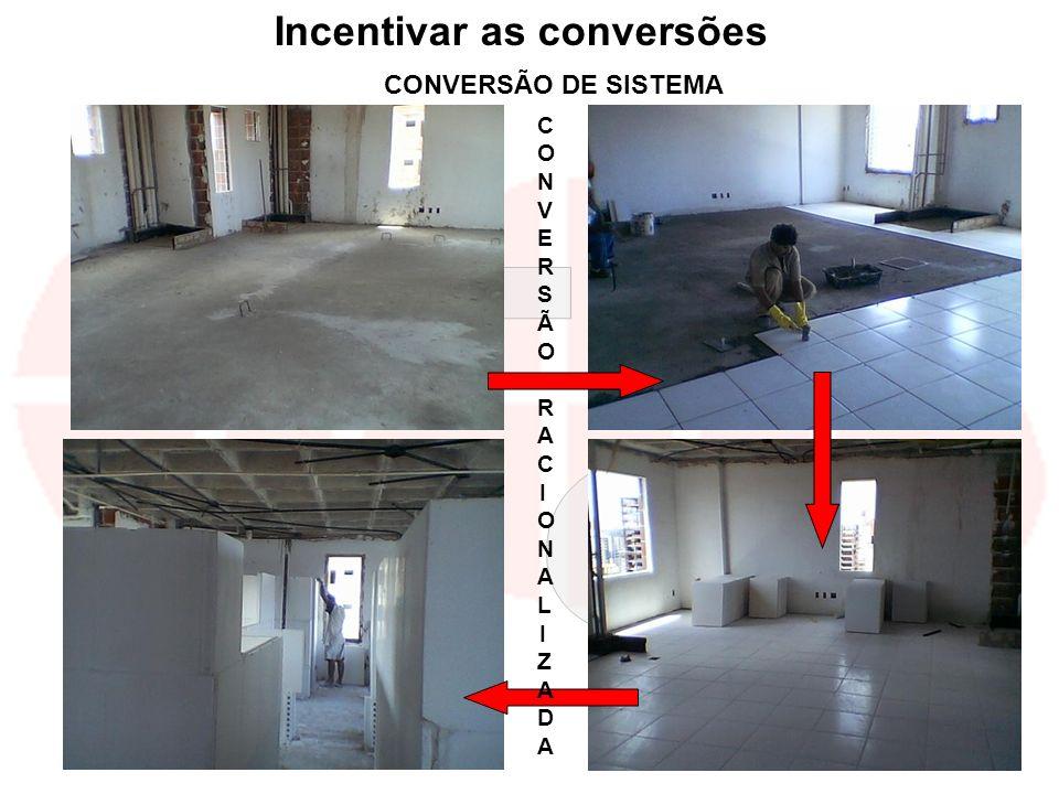 Incentivar as conversões CONVERSÃO RACIONALIZADA