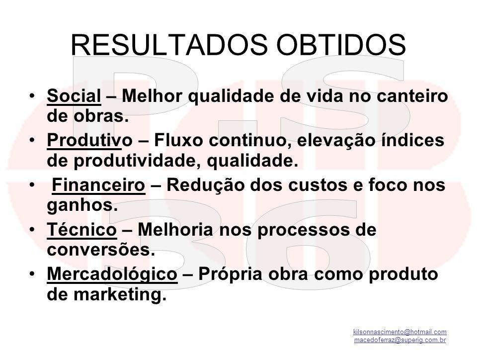 RESULTADOS OBTIDOS Social – Melhor qualidade de vida no canteiro de obras. Produtivo – Fluxo continuo, elevação índices de produtividade, qualidade.