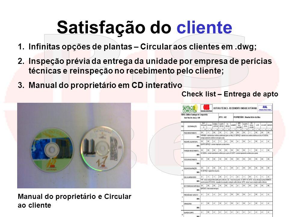 Satisfação do cliente Infinitas opções de plantas – Circular aos clientes em .dwg;