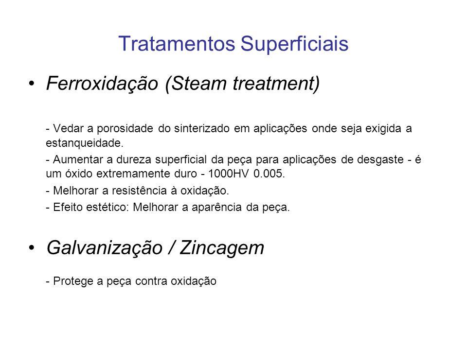 Tratamentos Superficiais