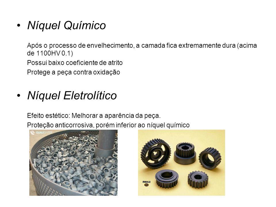 Níquel Químico Níquel Eletrolítico Possui baixo coeficiente de atrito