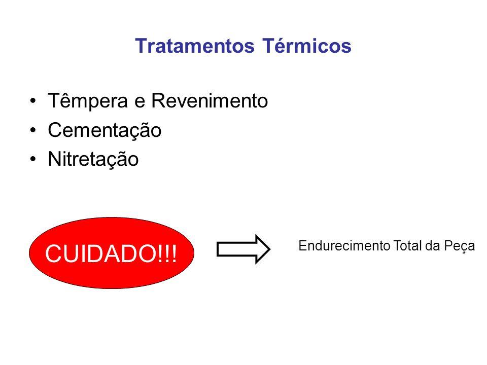 CUIDADO!!! Tratamentos Térmicos Têmpera e Revenimento Cementação