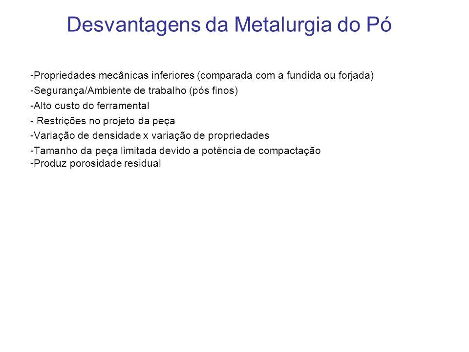 Desvantagens da Metalurgia do Pó