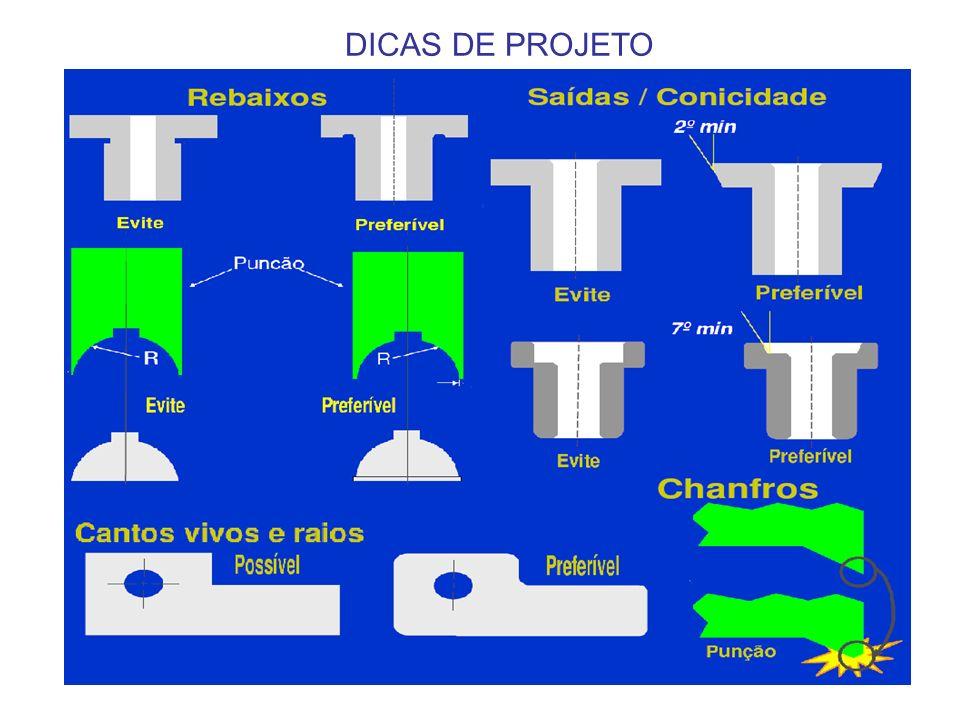 DICAS DE PROJETO