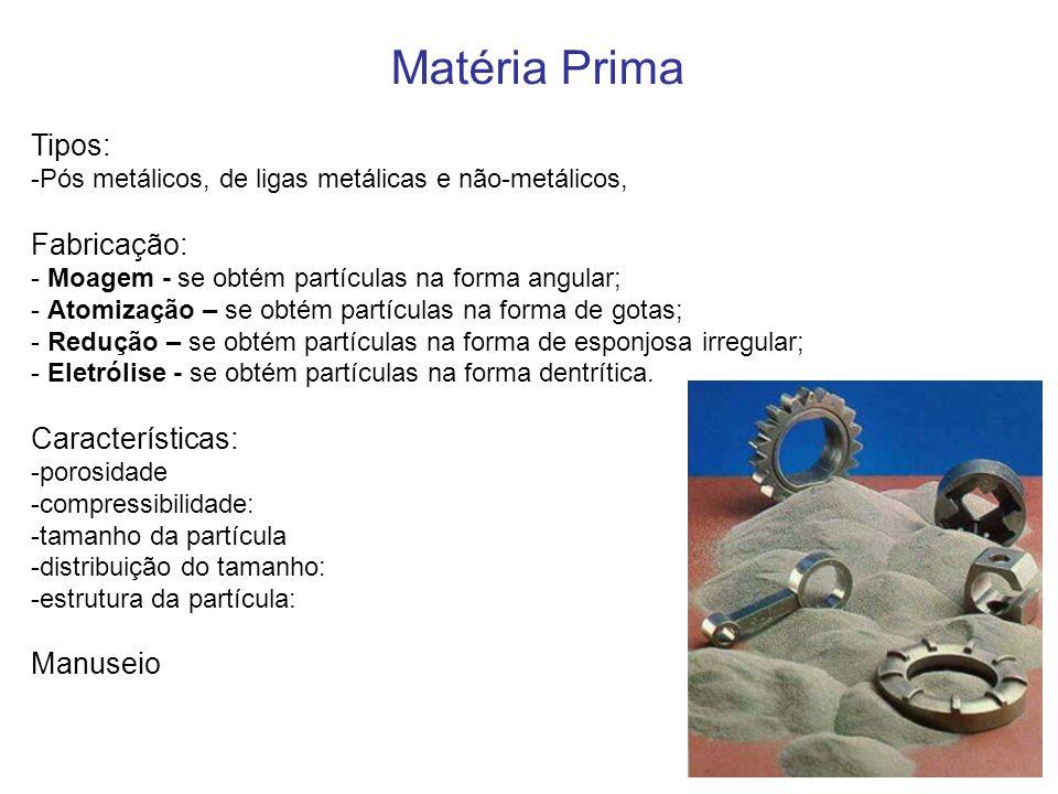 Matéria Prima Tipos: Fabricação: Características: Manuseio