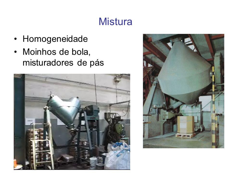 Mistura Homogeneidade Moinhos de bola, misturadores de pás