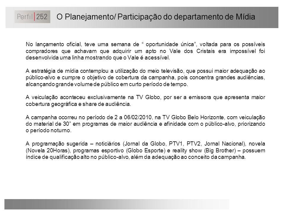 O Planejamento/ Participação do departamento de Mídia