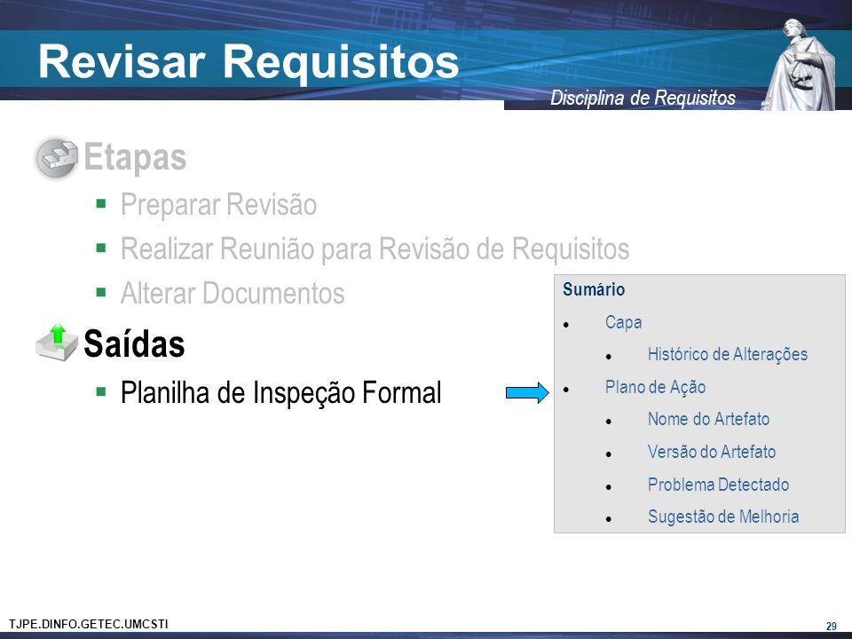 Revisar Requisitos Etapas Saídas Preparar Revisão