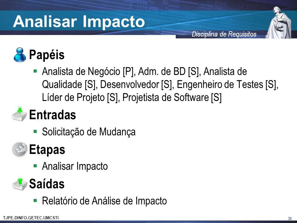 Analisar Impacto Papéis Entradas Etapas Saídas