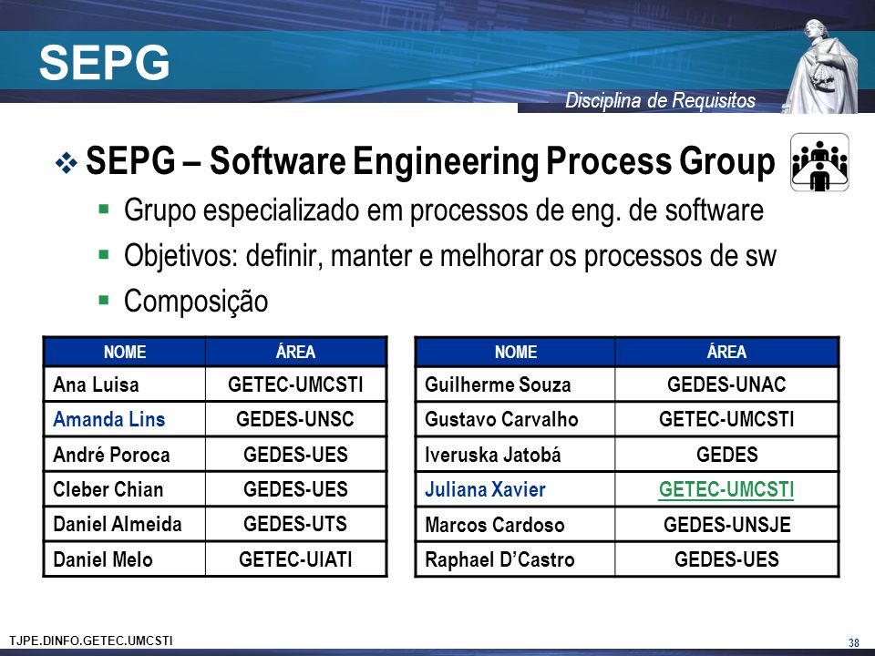 SEPG SEPG – Software Engineering Process Group