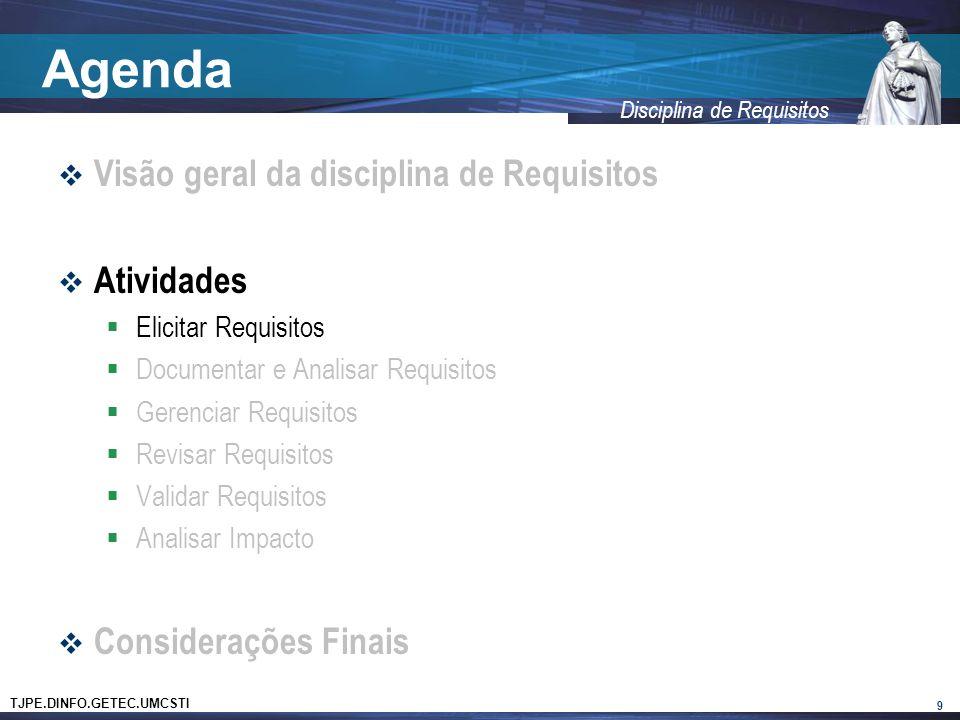 Agenda Visão geral da disciplina de Requisitos Atividades