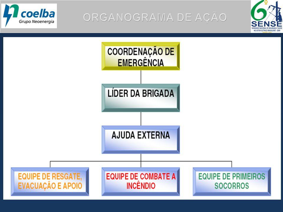 ORGANOGRAMA DE AÇÃO