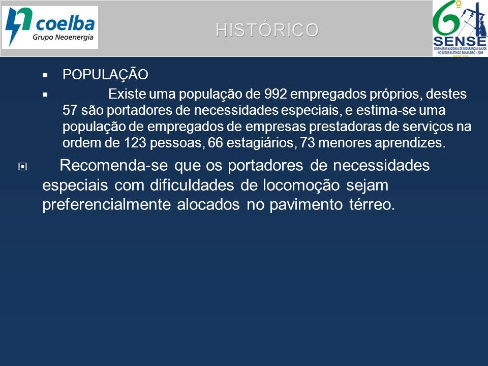 HISTÓRICO POPULAÇÃO.