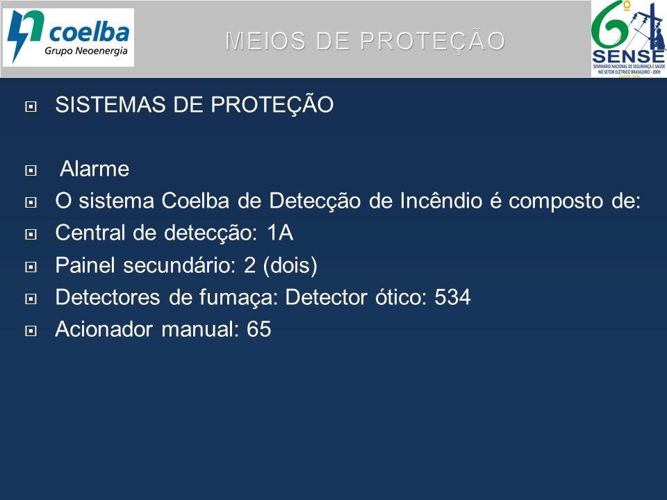 MEIOS DE PROTEÇÃO SISTEMAS DE PROTEÇÃO Alarme