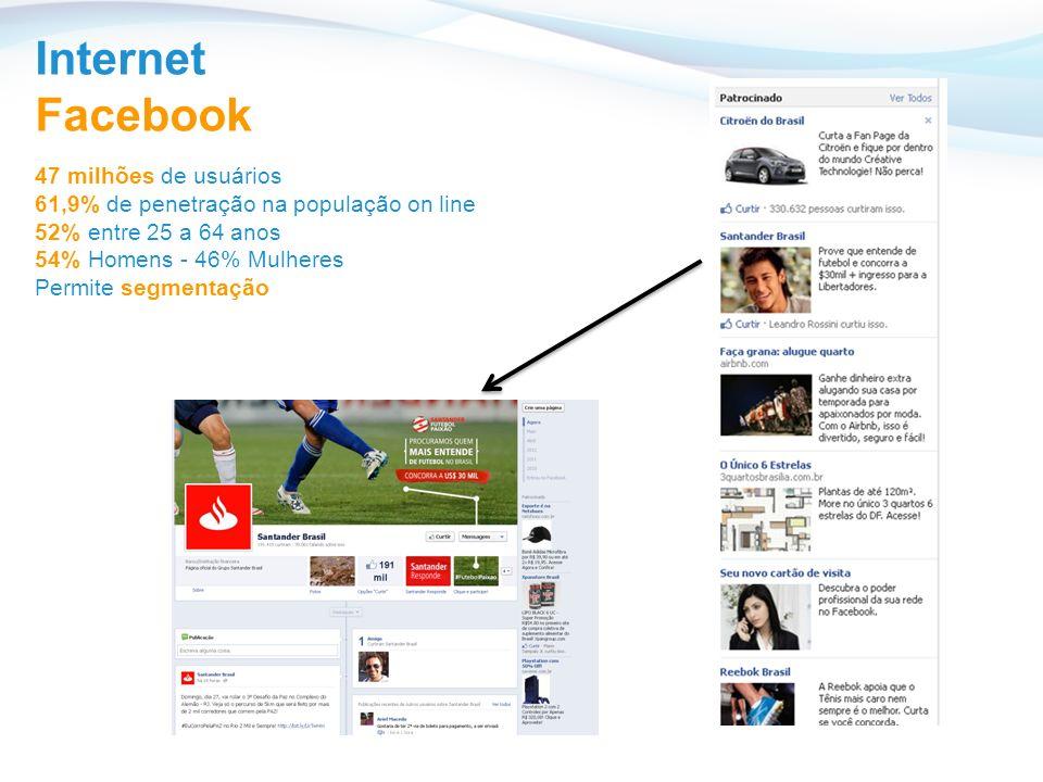 Internet Facebook 47 milhões de usuários