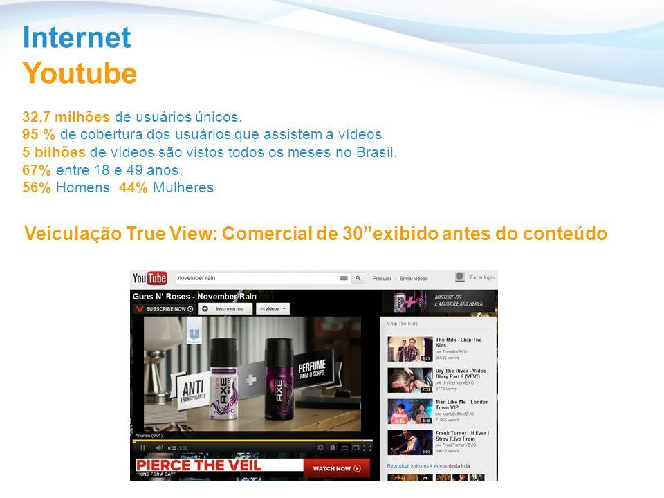 Veiculação True View: Comercial de 30 exibido antes do conteúdo