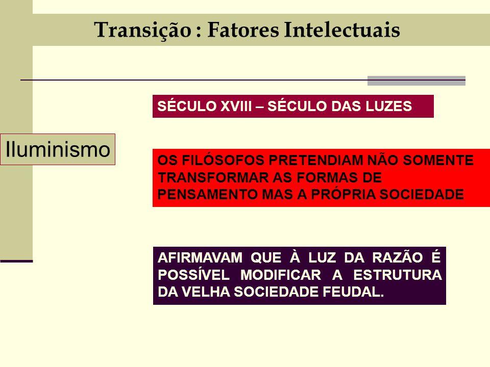 Transição : Fatores Intelectuais