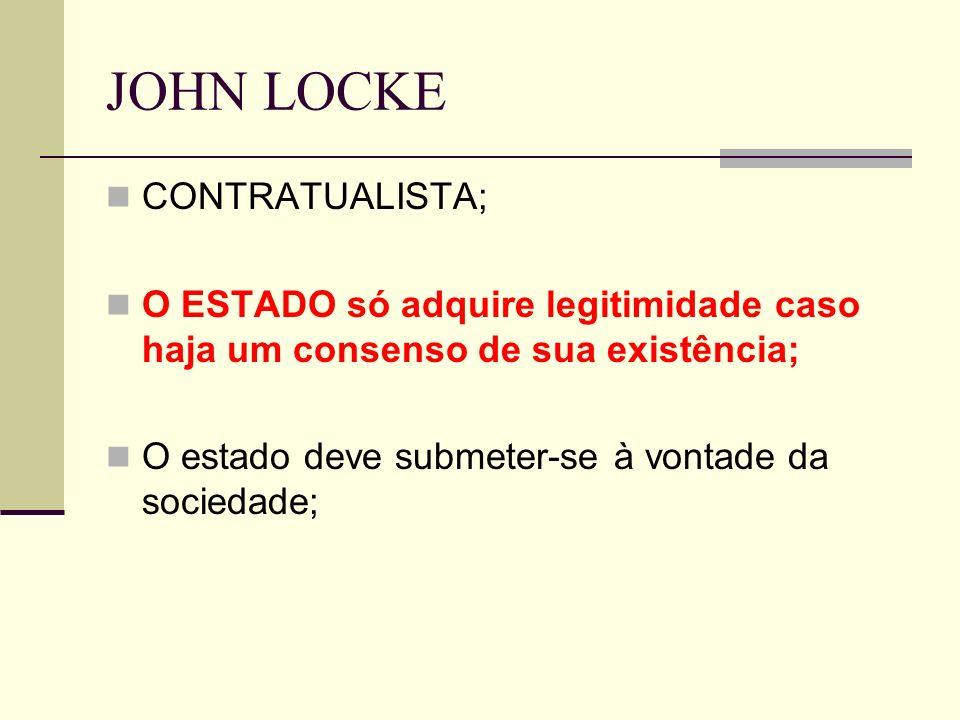JOHN LOCKE CONTRATUALISTA;