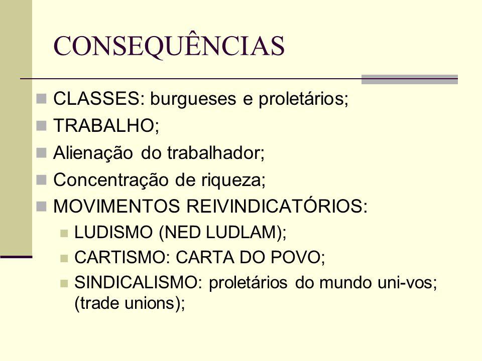 CONSEQUÊNCIAS CLASSES: burgueses e proletários; TRABALHO;