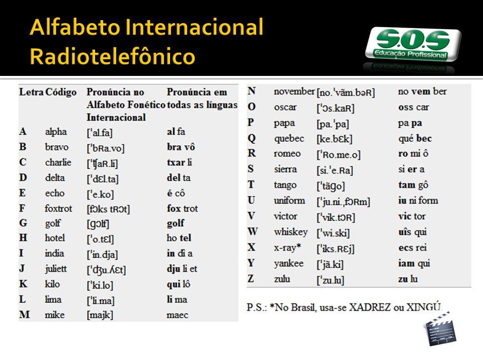 Alfabeto Internacional Radiotelefônico