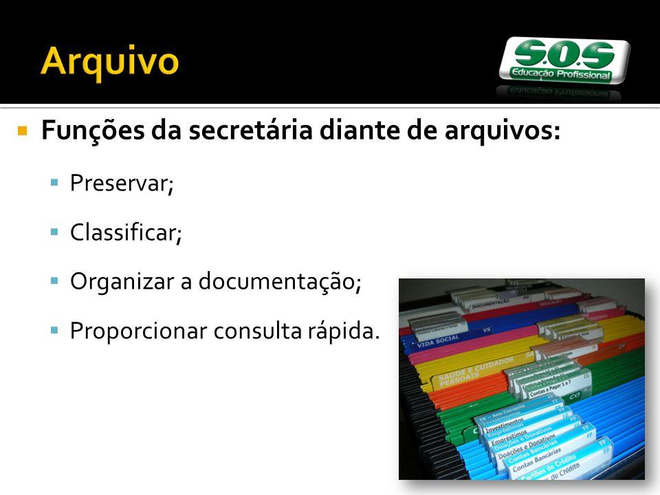Arquivo Funções da secretária diante de arquivos: Preservar;