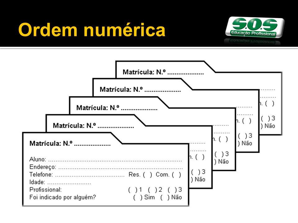 Ordem numérica