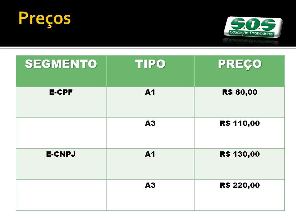 Preços SEGMENTO TIPO PREÇO E-CPF A1 R$ 80,00 A3 R$ 110,00 E-CNPJ