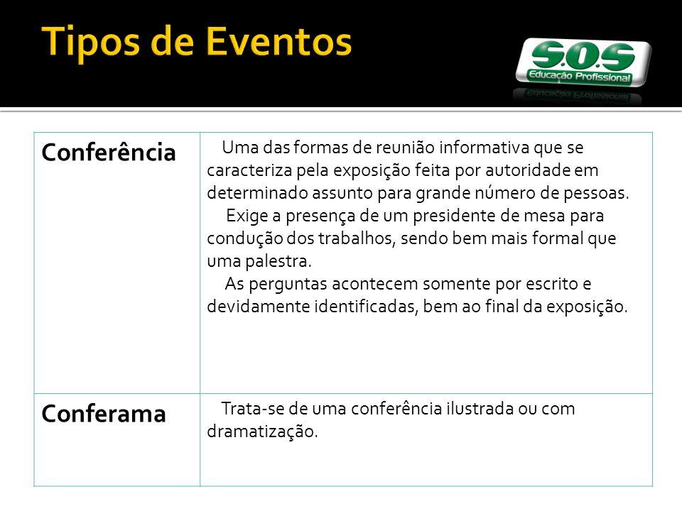 Tipos de Eventos Conferência Conferama