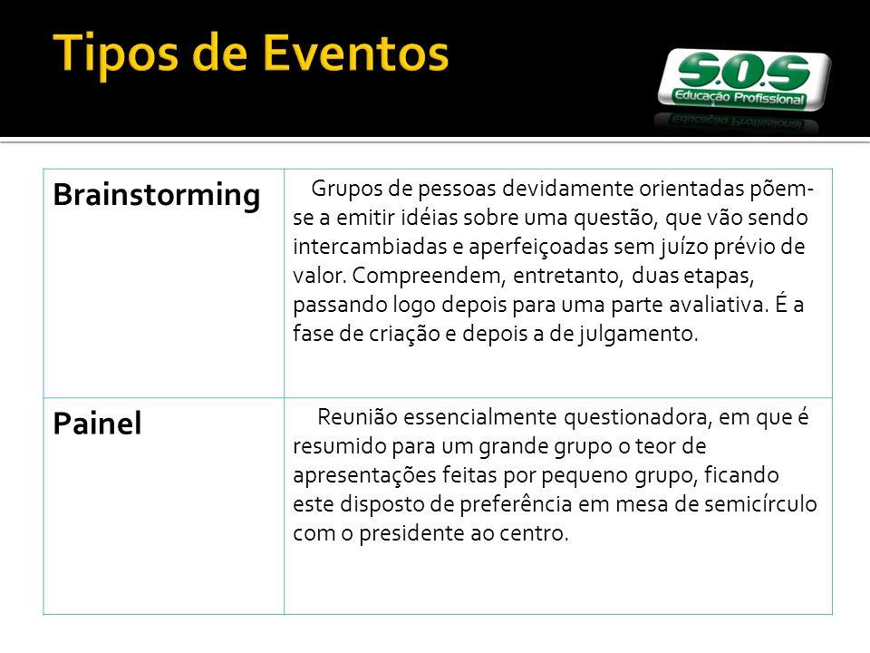 Tipos de Eventos Brainstorming Painel