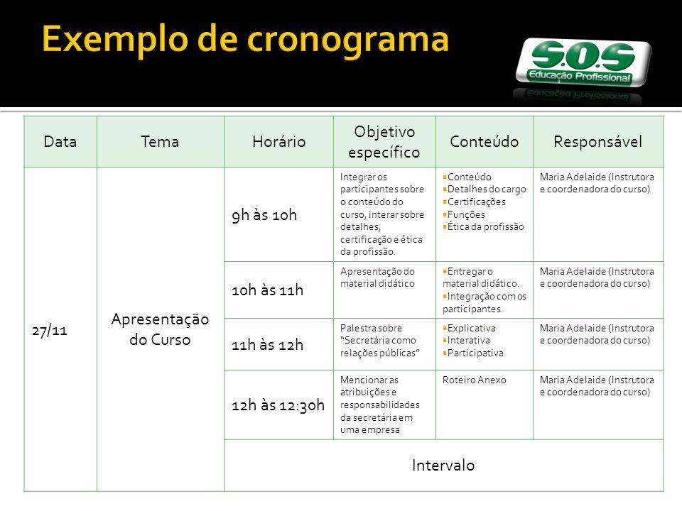 Exemplo de cronograma Data Tema Horário Objetivo específico Conteúdo