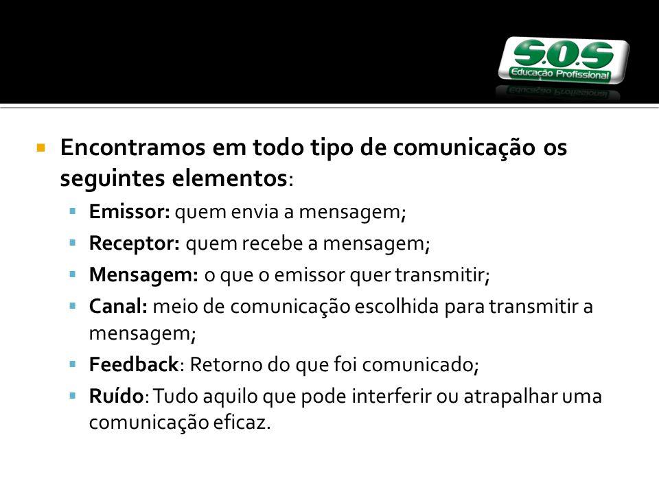 Encontramos em todo tipo de comunicação os seguintes elementos: