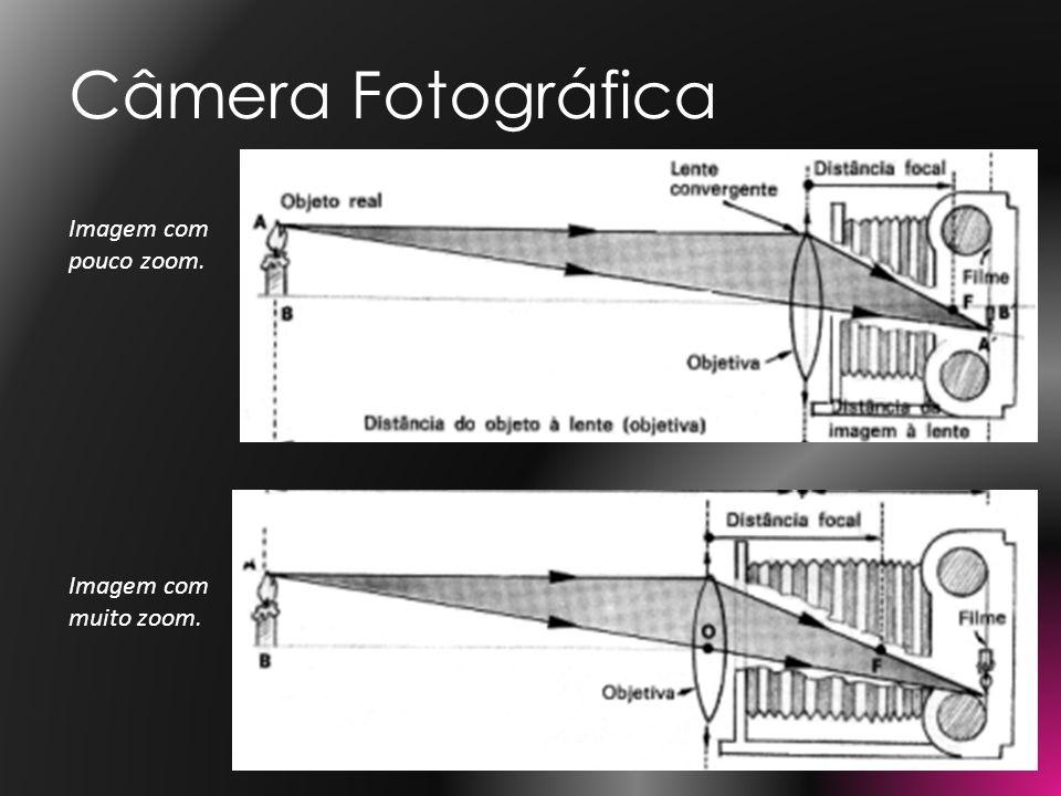 Câmera Fotográfica Imagem com pouco zoom. Imagem com muito zoom.