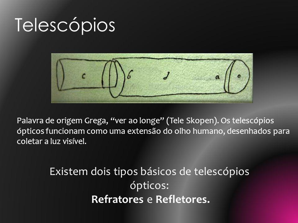 Telescópios Existem dois tipos básicos de telescópios ópticos: