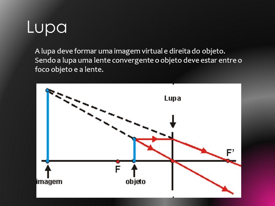Lupa A lupa deve formar uma imagem virtual e direita do objeto.