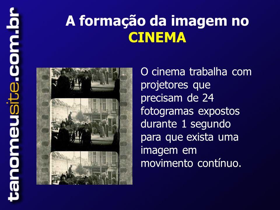 A formação da imagem no CINEMA