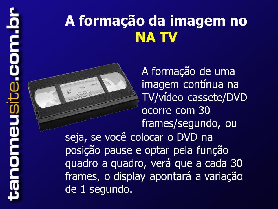 A formação da imagem no NA TV