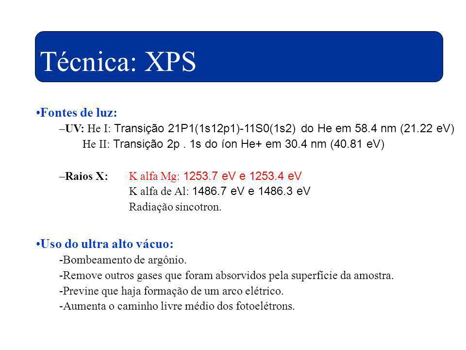 Técnica: XPS Fontes de luz: Uso do ultra alto vácuo:
