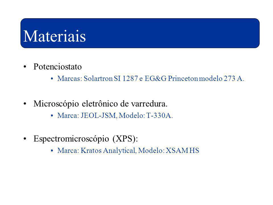 Materiais Potenciostato Microscópio eletrônico de varredura.