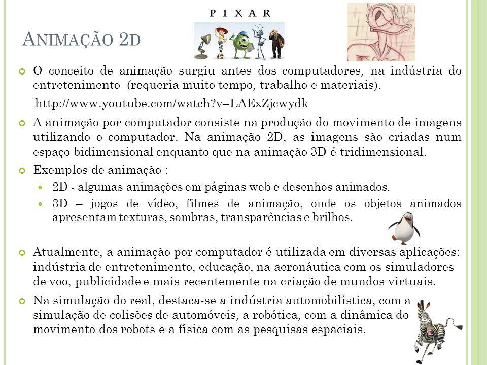 Animação 2d O conceito de animação surgiu antes dos computadores, na indústria do entretenimento (requeria muito tempo, trabalho e materiais).
