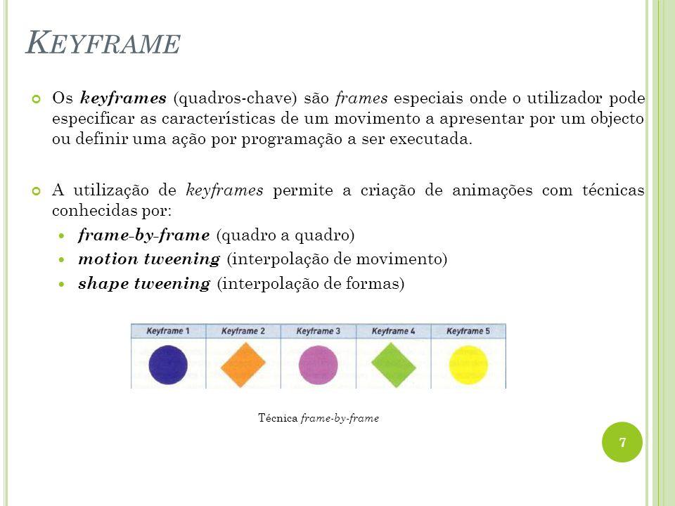 Técnica frame-by-frame